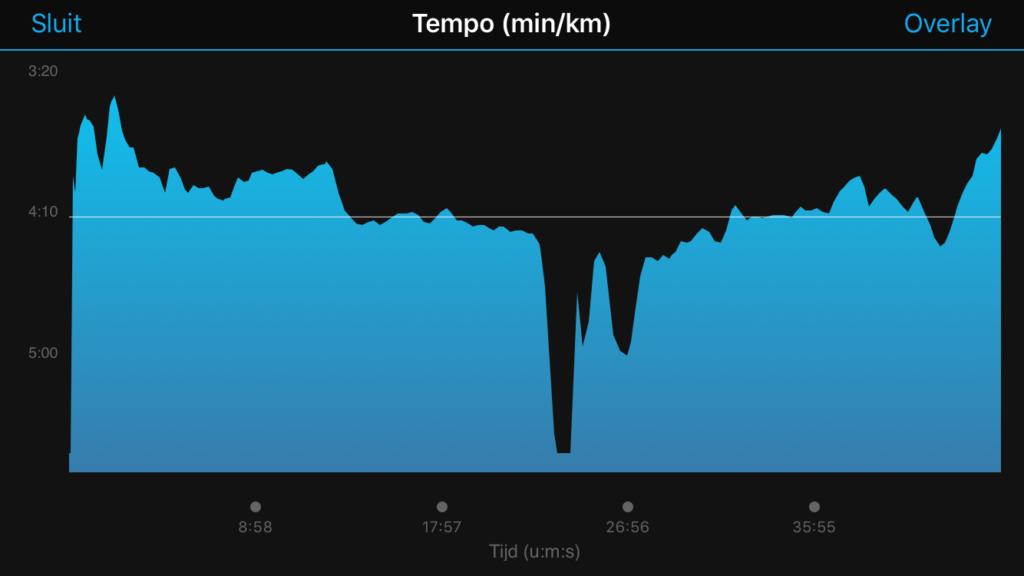 Egmond halve marathon 2018 snelheid Moniek